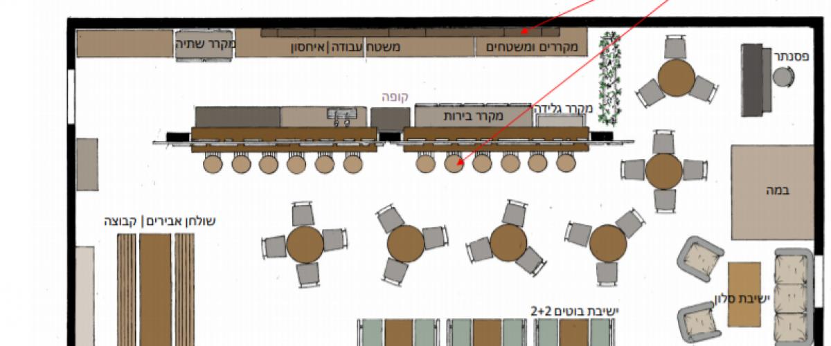 התכנית האדריכלית (עיצוב: רונית פלטי)